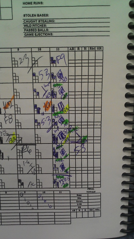 I may need to add a 12th inning...Don't JUDGE my handwriting!