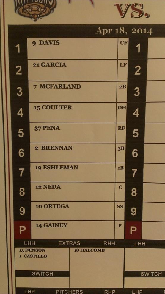 April 18 2014 Lineup