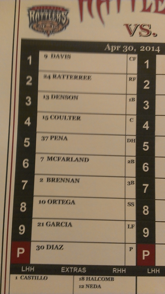 April 30 Game one lineup