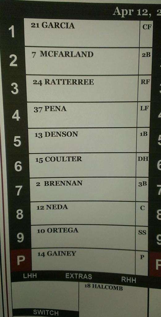 Lineup April 12 at South Bend