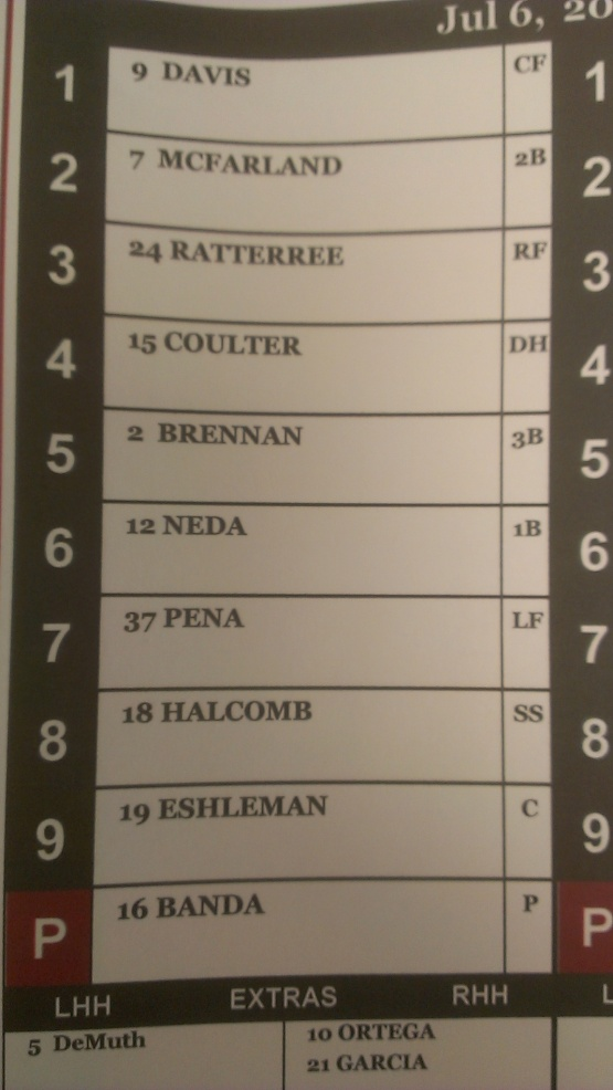 July 6 Game 1 Lineup