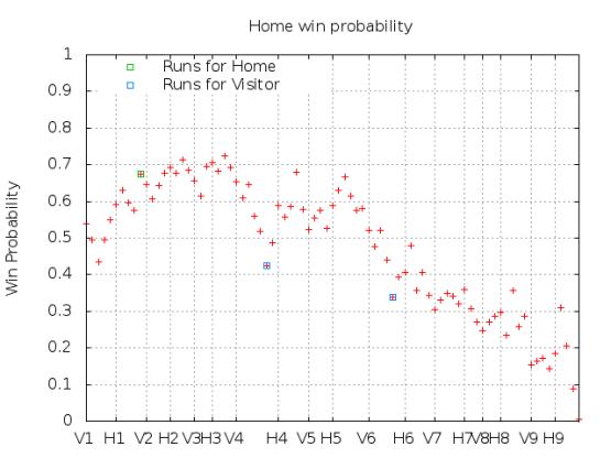 Win Probability 5_01_15