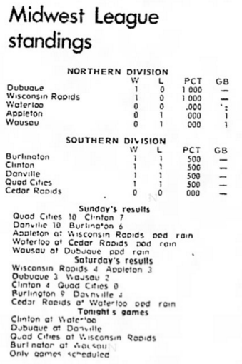The Midwest League standings after the first weekend of the 1976 season.