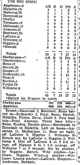 Boxscore from the August 29, 1940 Appleton v. Sheboygan game.