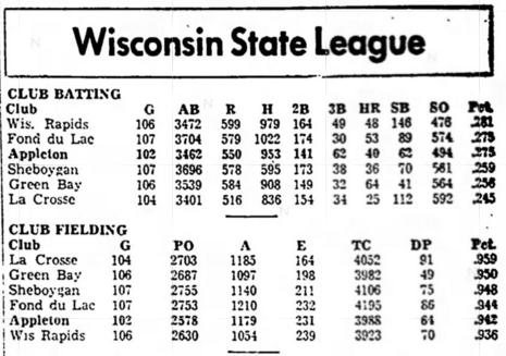 8 30 40 WSL Team Stats